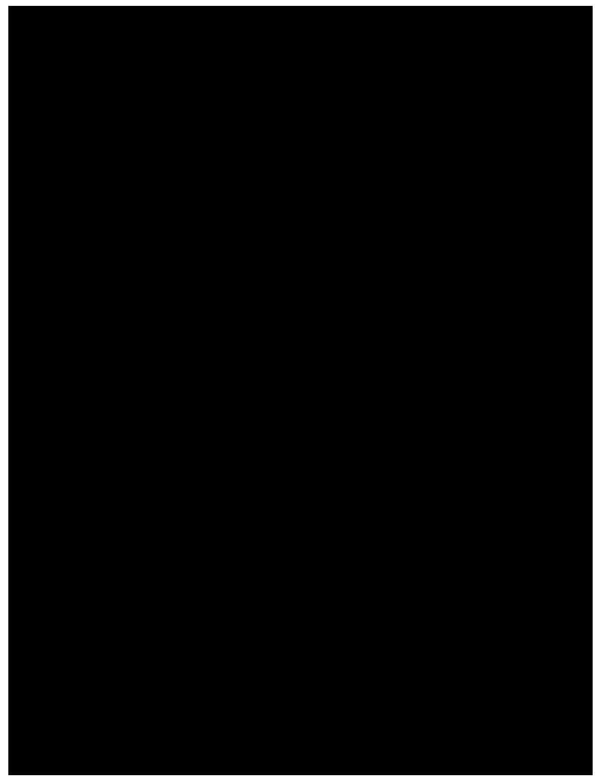 DigiSku